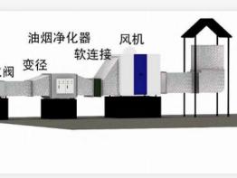 餐饮|深圳法庭裁决油烟扰民第一案
